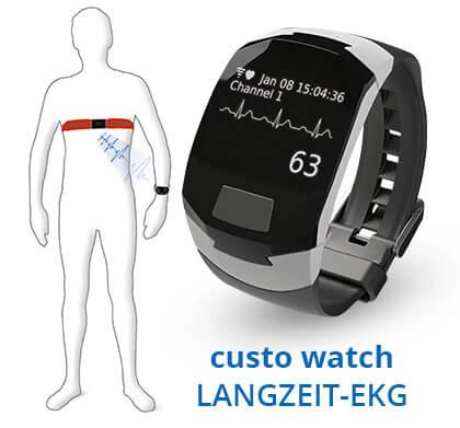 Schwerpunkt custo watch Langzeit-EKG
